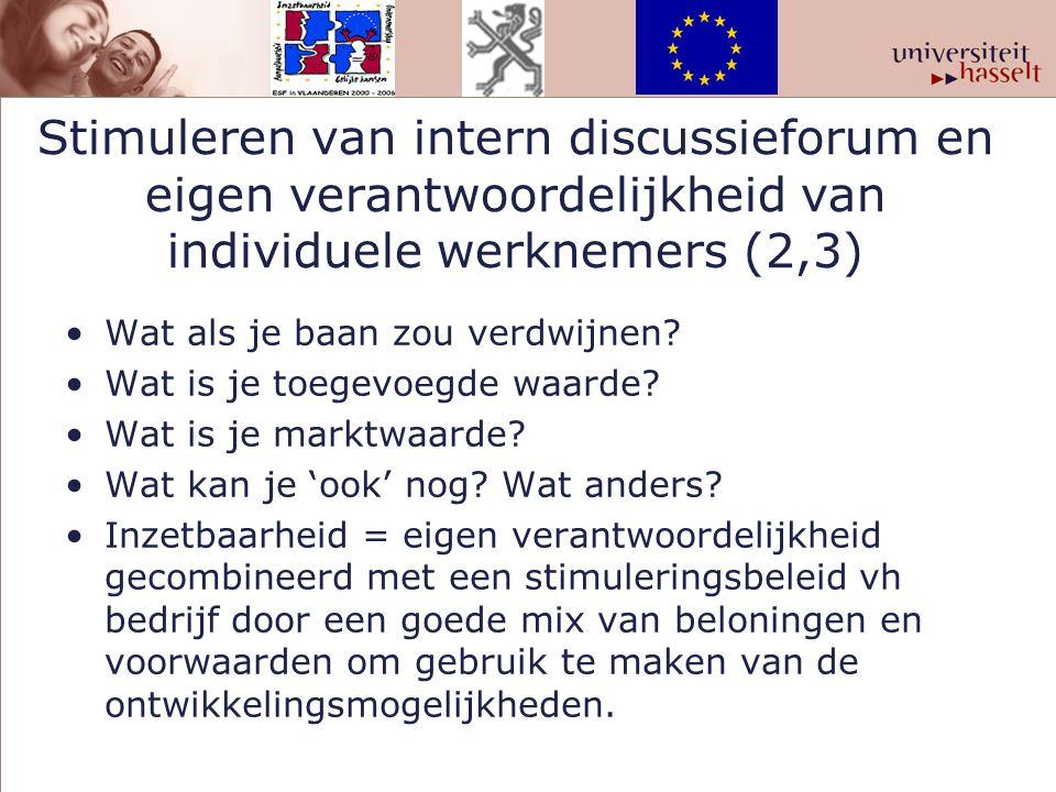 Stimuleren van intern discussieforum en eigen verantwoordelijkheid van individuele werknemers (2,3)