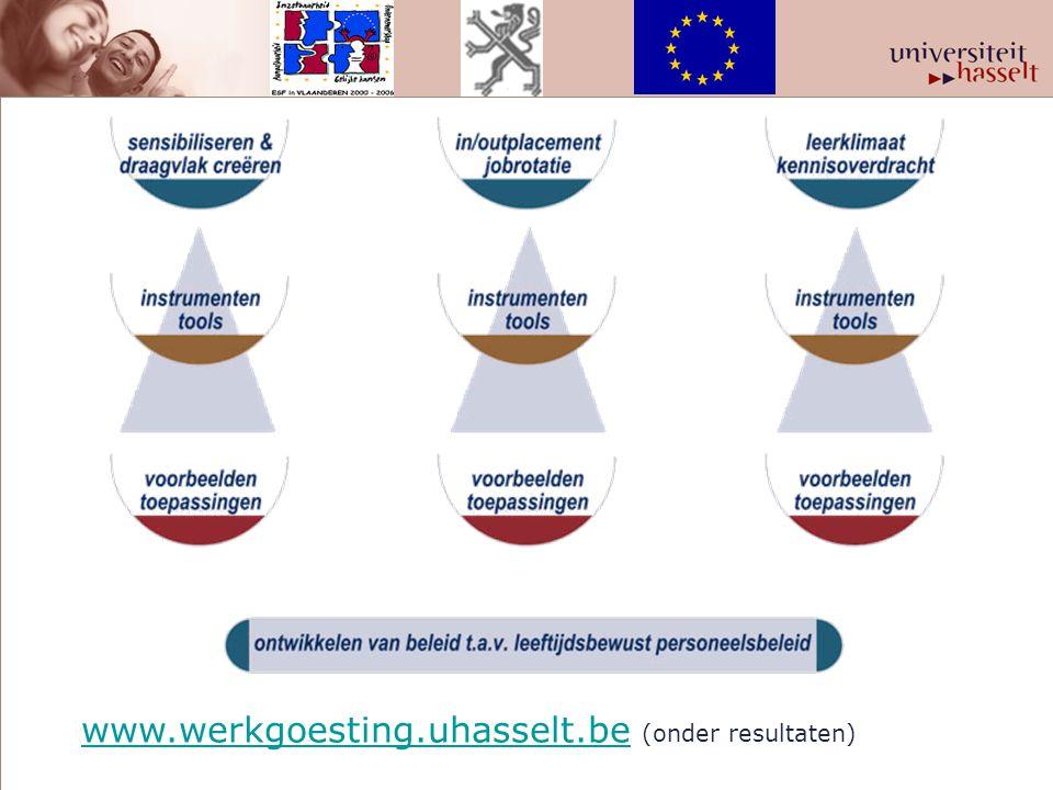 www.werkgoesting.uhasselt.be (onder resultaten)