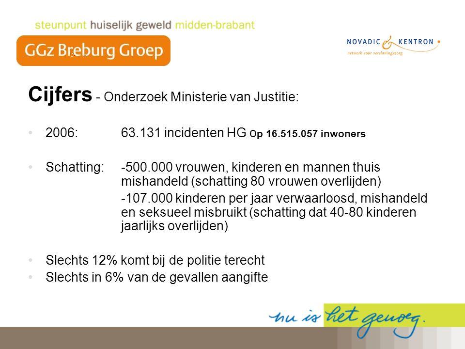 Cijfers - Onderzoek Ministerie van Justitie: