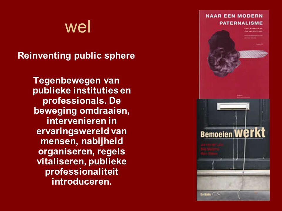 Reinventing public sphere