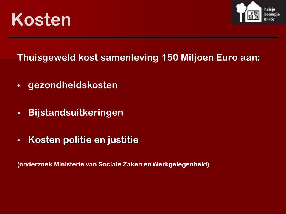 Kosten Thuisgeweld kost samenleving 150 Miljoen Euro aan: