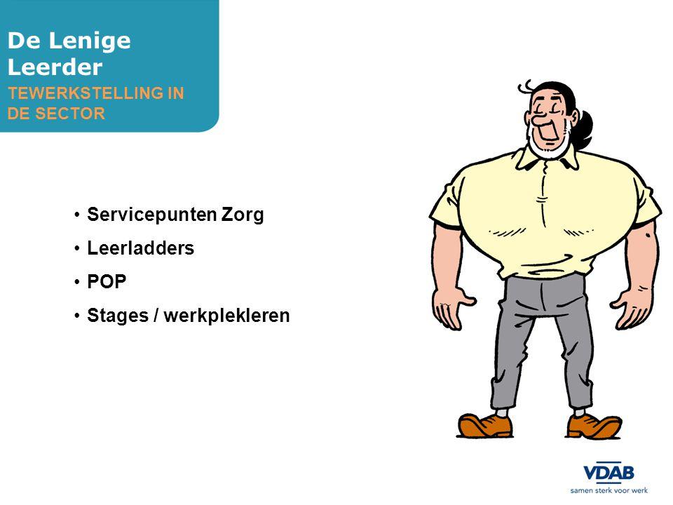 Stages / werkplekleren