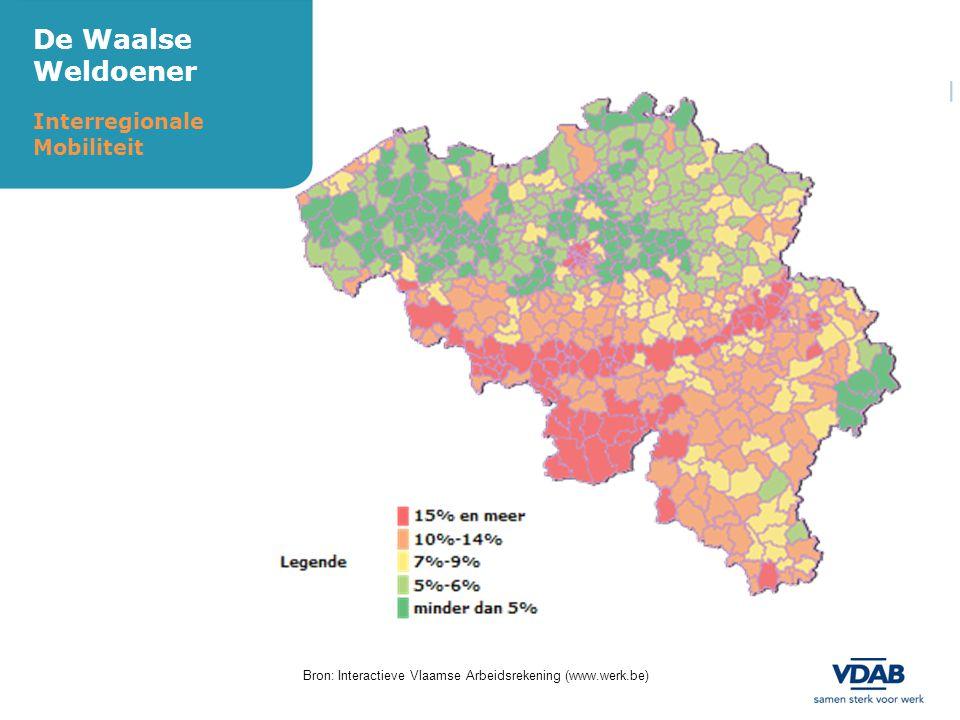 De Waalse Weldoener Interregionale Mobiliteit