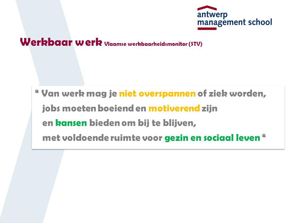 Werkbaar werk Vlaamse werkbaarheidsmonitor (STV)