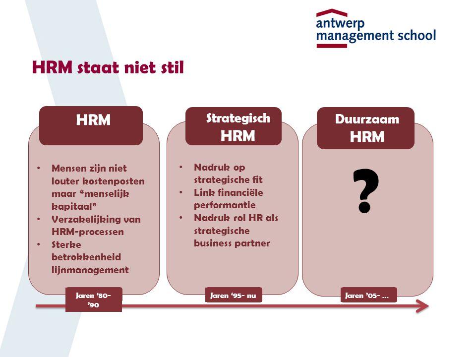HRM staat niet stil HRM HRM Strategisch Duurzaam HRM