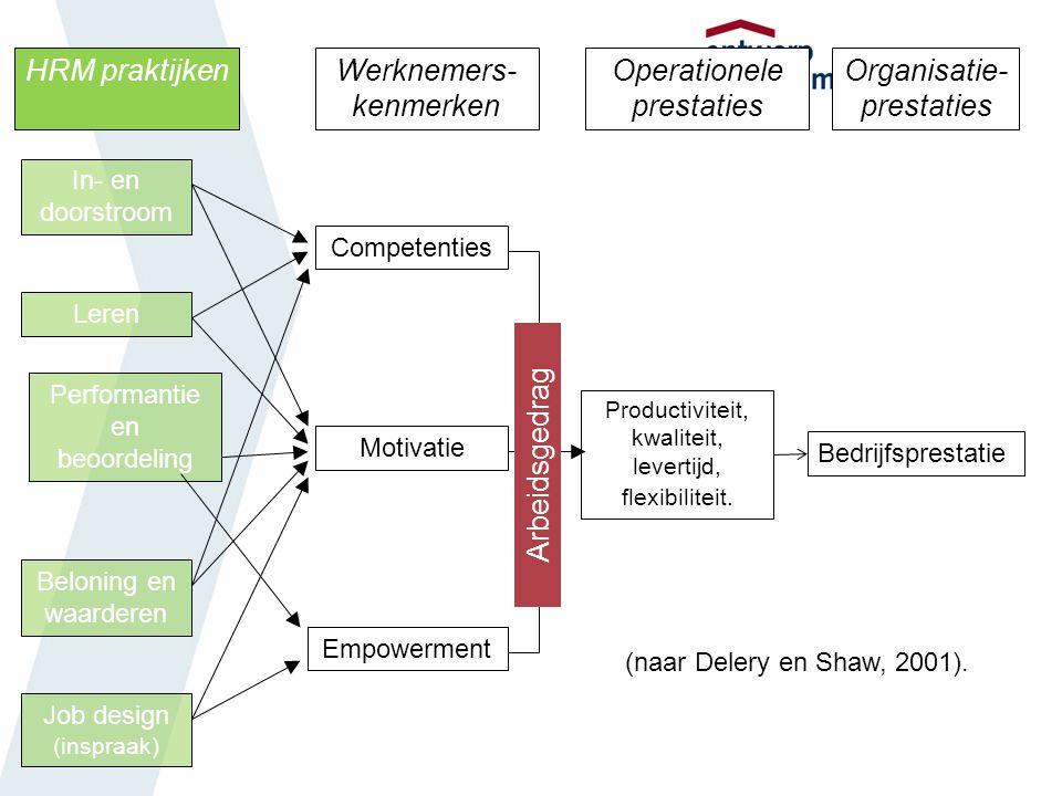 Werknemers-kenmerken Operationele prestaties Organisatie- prestaties