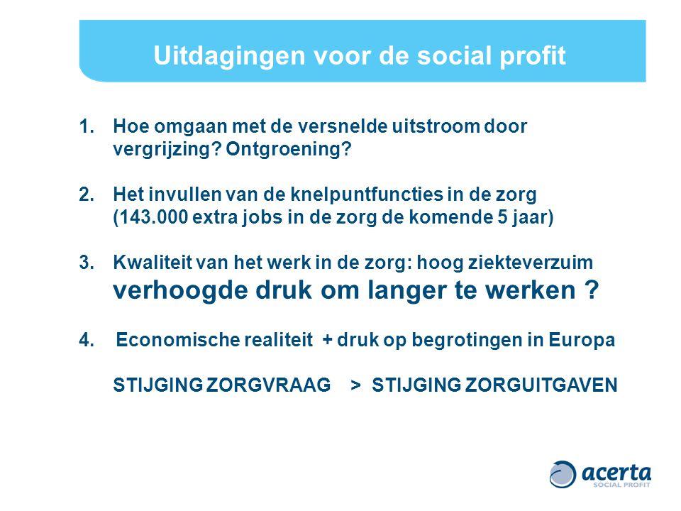 Uitdagingen voor de social profit