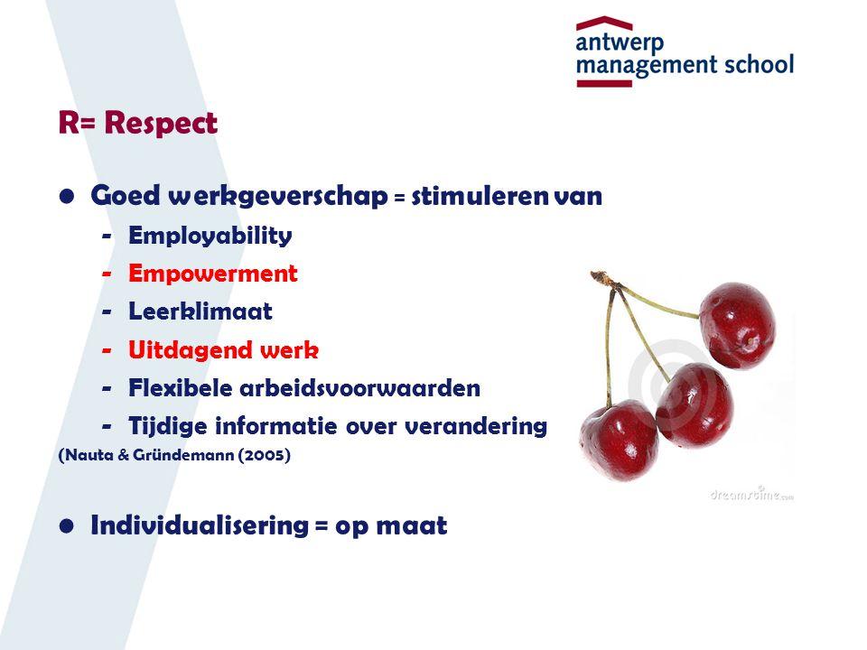 R= Respect Goed werkgeverschap = stimuleren van