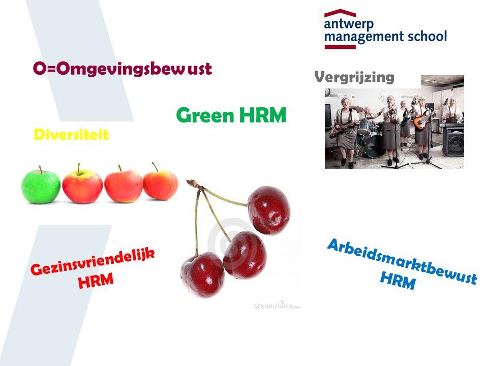 Green HRM O=Omgevingsbewust Vergrijzing Diversiteit