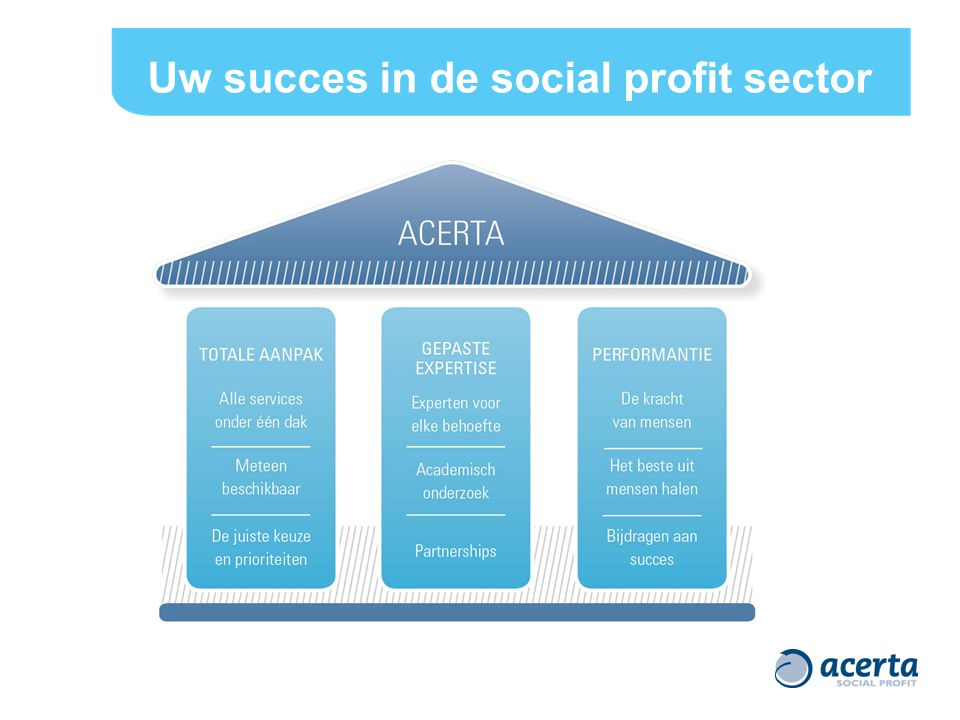 Uw succes in de social profit sector