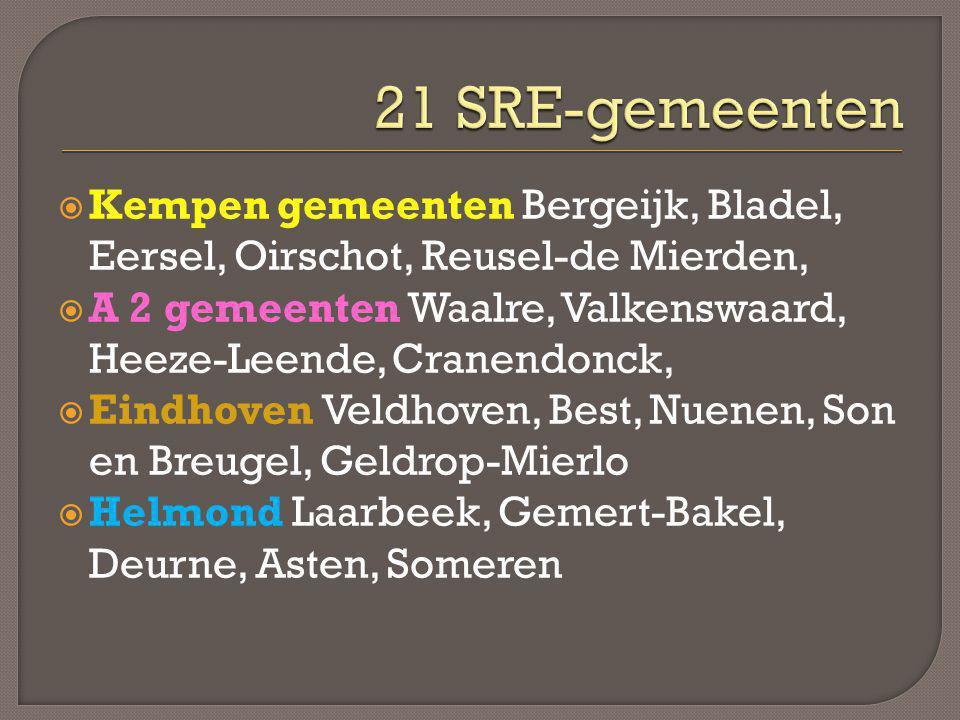 21 SRE-gemeenten Kempen gemeenten Bergeijk, Bladel, Eersel, Oirschot, Reusel-de Mierden,
