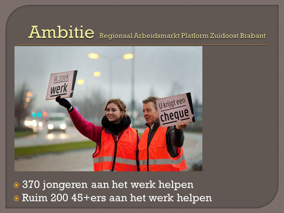 Ambitie Regionaal Arbeidsmarkt Platform Zuidoost Brabant
