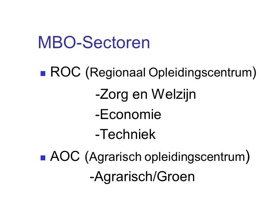 MBO-Sectoren -Zorg en Welzijn ROC (Regionaal Opleidingscentrum)