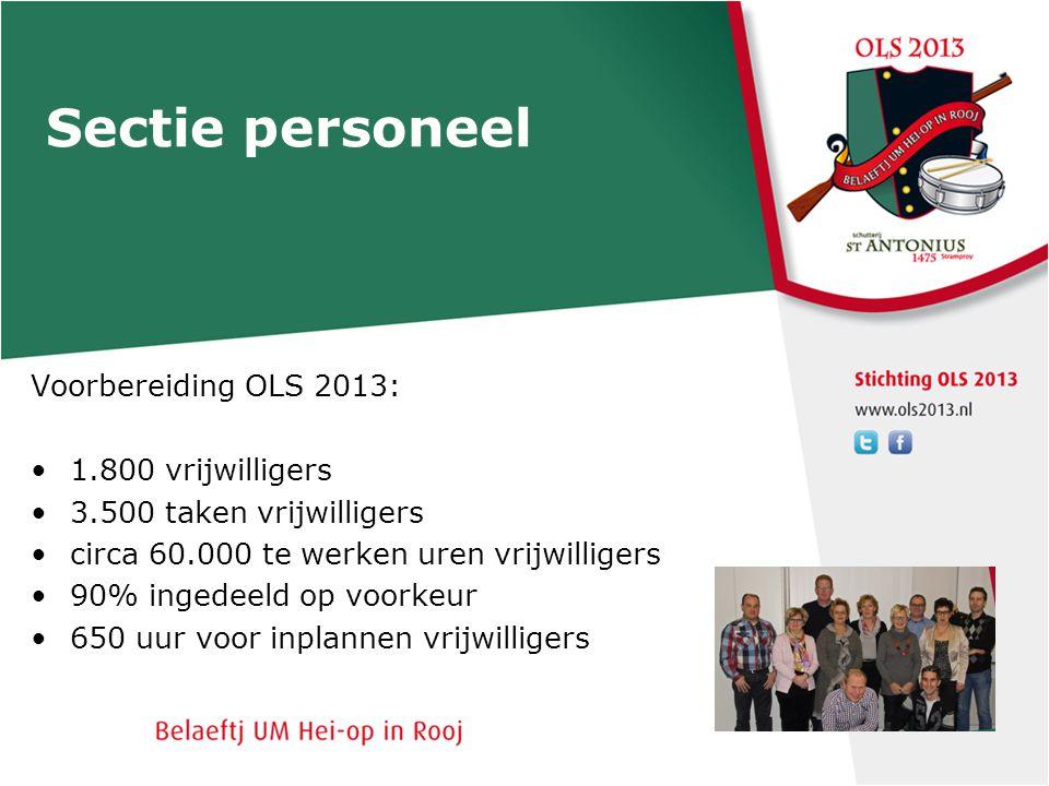 Sectie personeel Voorbereiding OLS 2013: 1.800 vrijwilligers