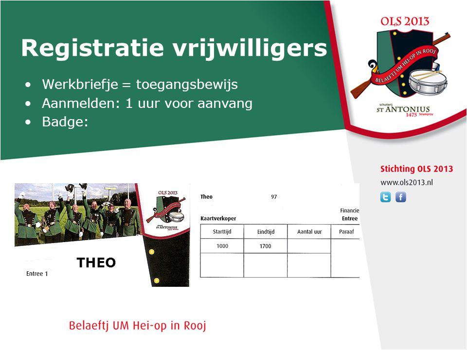 Registratie vrijwilligers