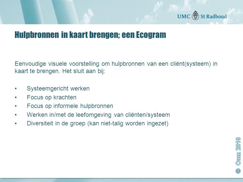 Hulpbronnen in kaart brengen; een Ecogram