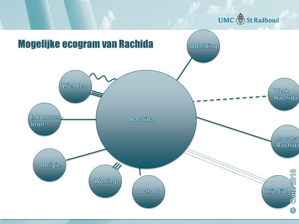 Mogelijke ecogram van Rachida