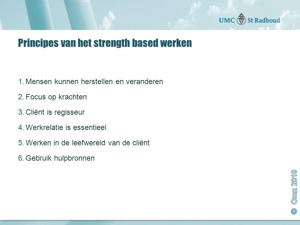 Principes van het strength based werken