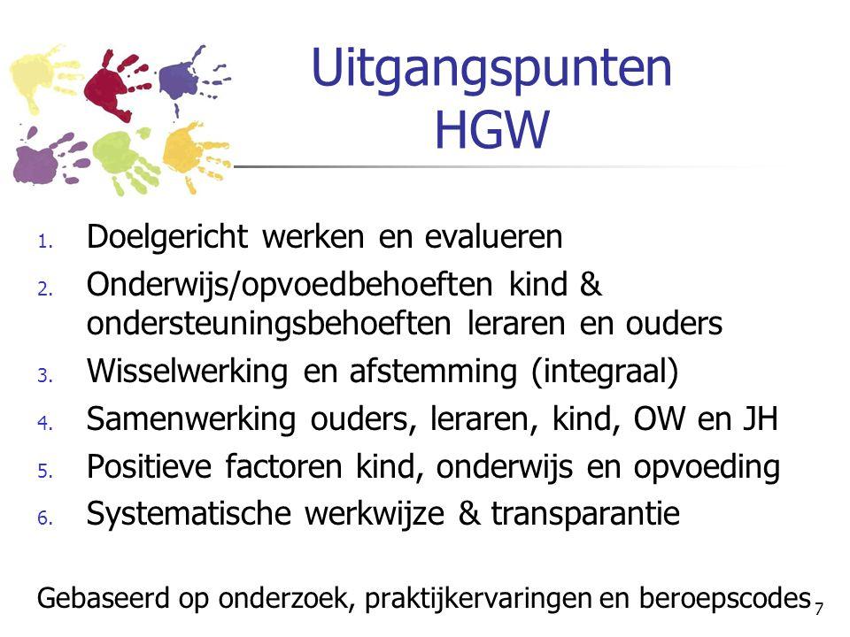 Uitgangspunten HGW Doelgericht werken en evalueren