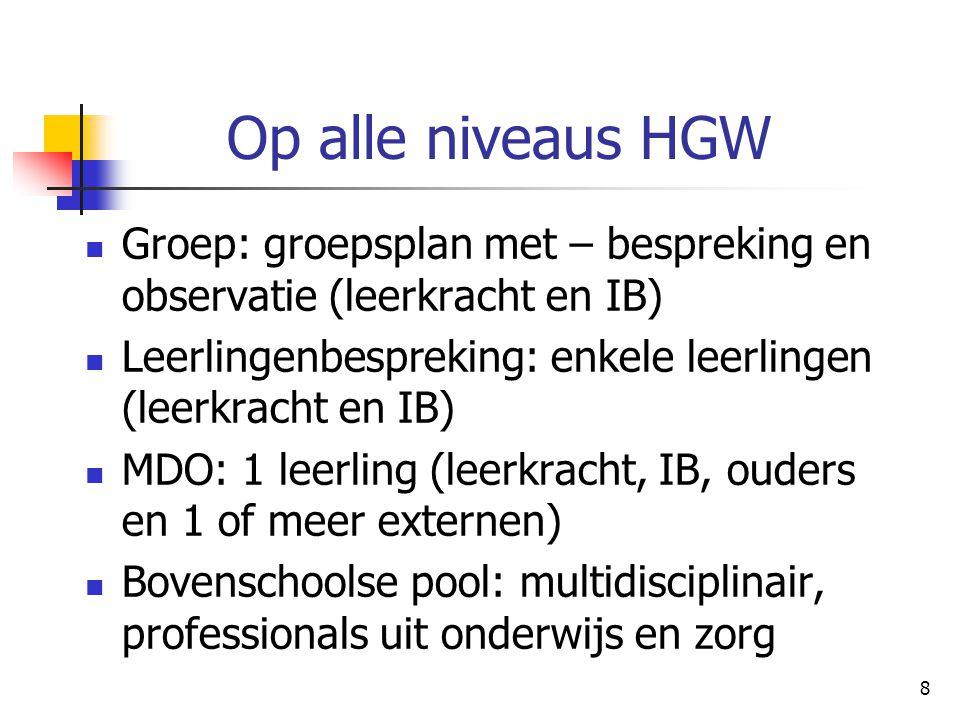 Op alle niveaus HGW Groep: groepsplan met – bespreking en observatie (leerkracht en IB) Leerlingenbespreking: enkele leerlingen (leerkracht en IB)