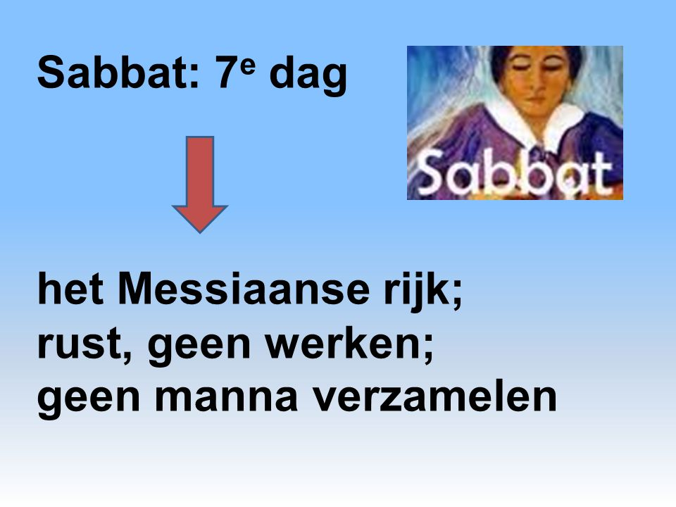 Sabbat: 7e dag het Messiaanse rijk; rust, geen werken; geen manna verzamelen