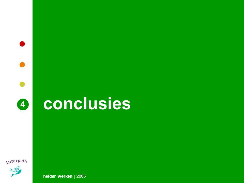 conclusies 4 helder werken | 2005