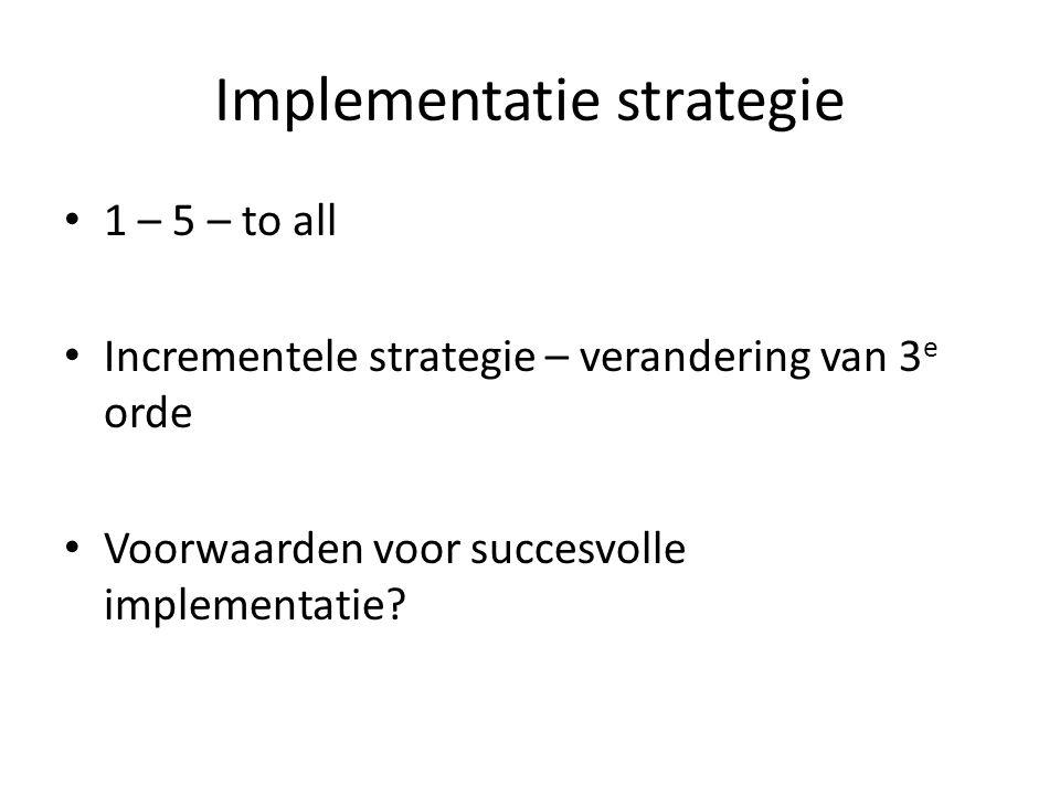 Implementatie strategie