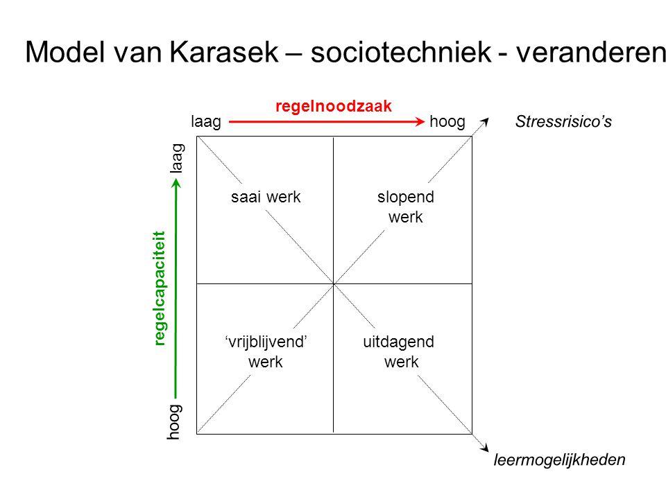 Model van Karasek – sociotechniek - veranderen