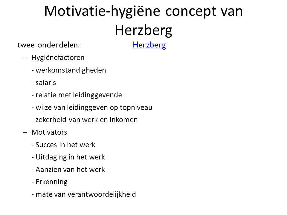 Motivatie-hygiëne concept van Herzberg