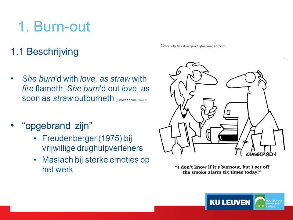 1. Burn-out 1.1 Beschrijving opgebrand zijn