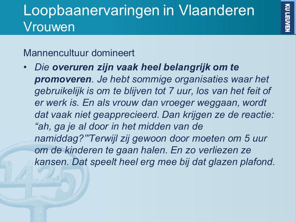 Loopbaanervaringen in Vlaanderen Vrouwen