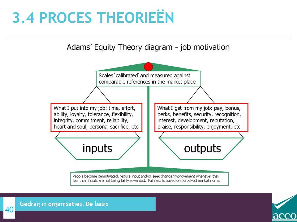 3.4 Proces theorieën Gedrag in organisaties. De basis