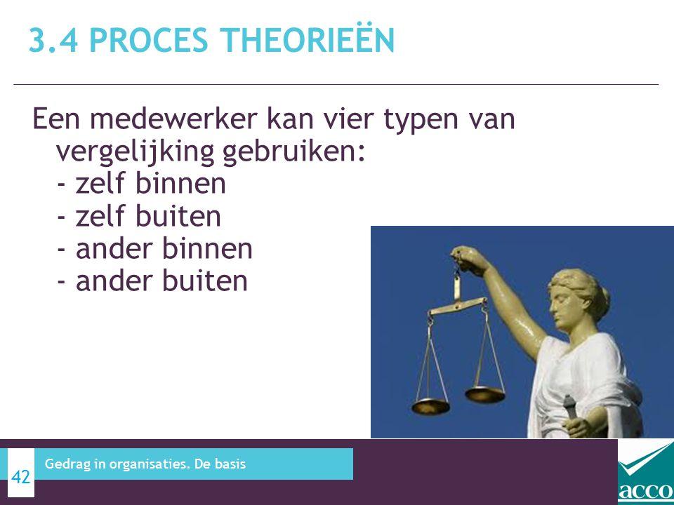 3.4 Proces theorieën Een medewerker kan vier typen van vergelijking gebruiken: - zelf binnen - zelf buiten - ander binnen - ander buiten.