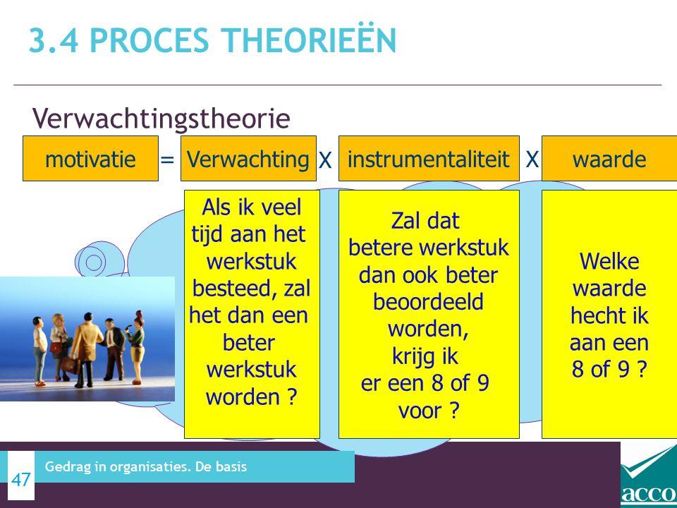 3.4 Proces theorieën Verwachtingstheorie motivatie Verwachting