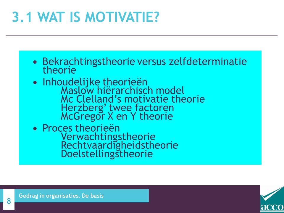 3.1 Wat is motivatie Bekrachtingstheorie versus zelfdeterminatie theorie.
