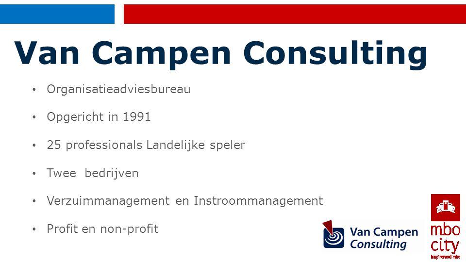 Van Campen Consulting Organisatieadviesbureau Opgericht in 1991