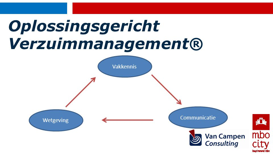 Oplossingsgericht Verzuimmanagement®