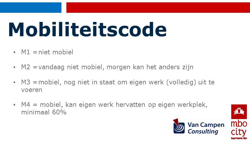 Mobiliteitscode M1 = niet mobiel