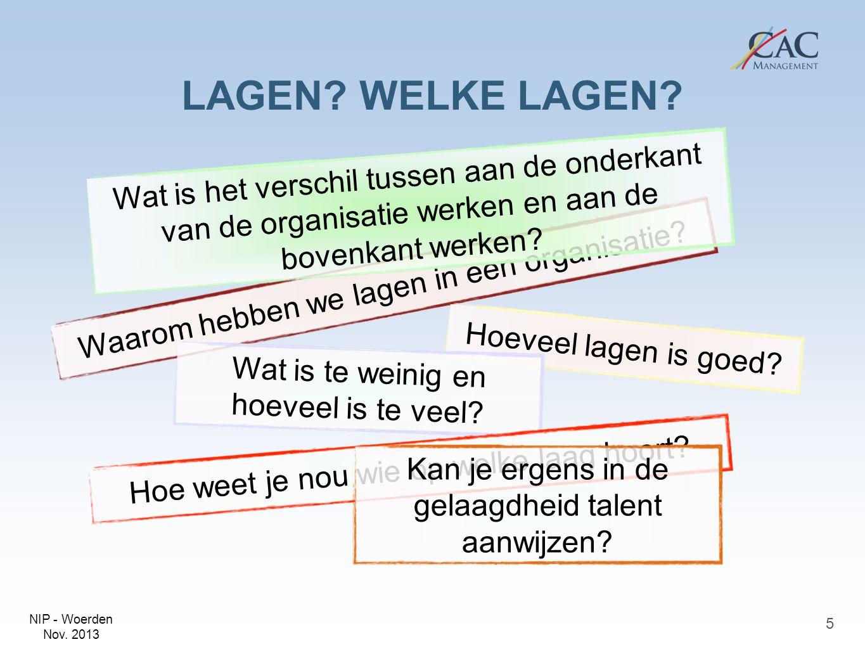 LAGEN WELKE LAGEN Wat is het verschil tussen aan de onderkant van de organisatie werken en aan de bovenkant werken