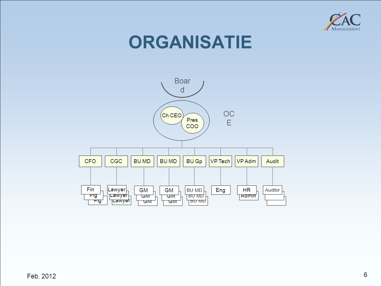 ORGANISATIE Board OCE 6 Feb. 2012 Ch CEO Pres COO CFO CGC BU MD BU MD