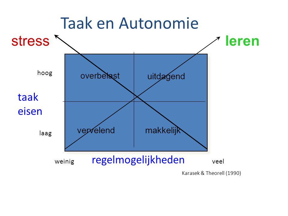 Taak en Autonomie stress leren taak eisen regelmogelijkheden uitdagend