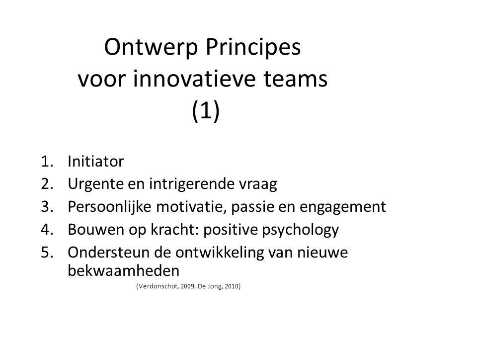 Ontwerp Principes voor innovatieve teams (1)