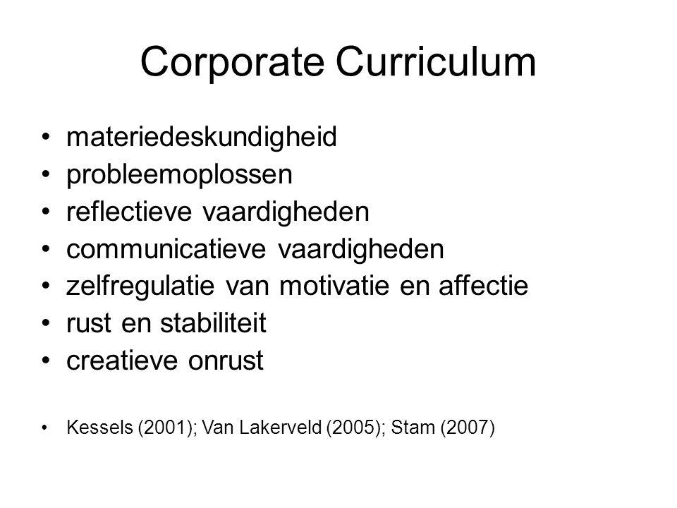 Corporate Curriculum materiedeskundigheid probleemoplossen