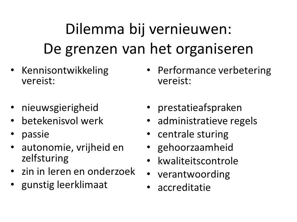 Dilemma bij vernieuwen: De grenzen van het organiseren