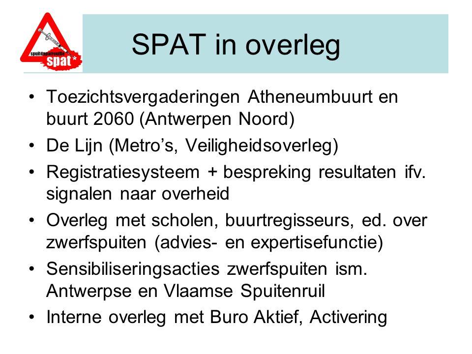 SPAT in overleg Toezichtsvergaderingen Atheneumbuurt en buurt 2060 (Antwerpen Noord) De Lijn (Metro's, Veiligheidsoverleg)