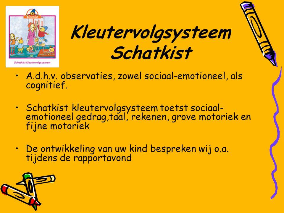 Kleutervolgsysteem Schatkist