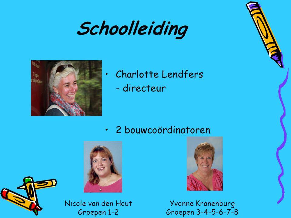 Schoolleiding Charlotte Lendfers - directeur 2 bouwcoördinatoren