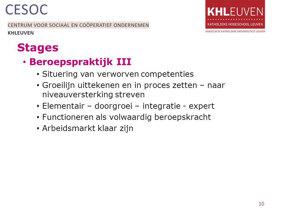Stages Beroepspraktijk III Situering van verworven competenties
