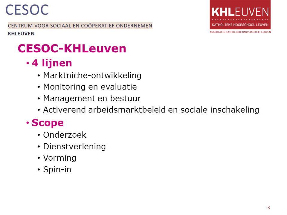 CESOC-KHLeuven 4 lijnen Scope Marktniche-ontwikkeling
