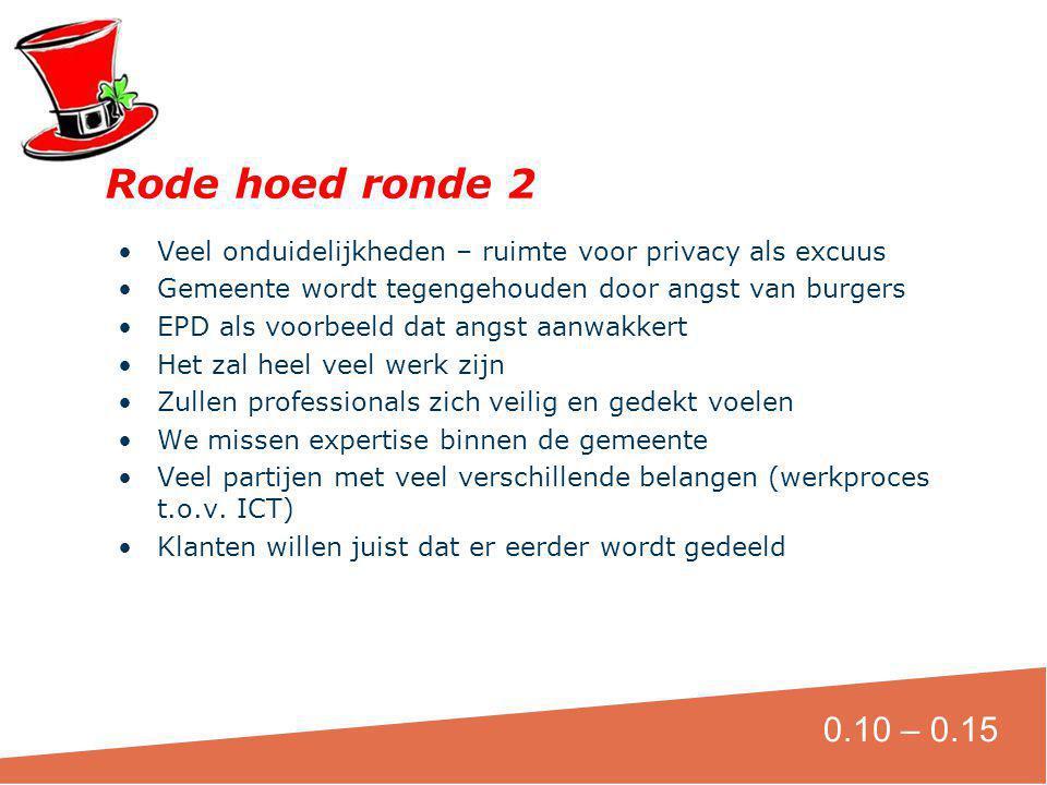 Rode hoed ronde 2 Veel onduidelijkheden – ruimte voor privacy als excuus. Gemeente wordt tegengehouden door angst van burgers.